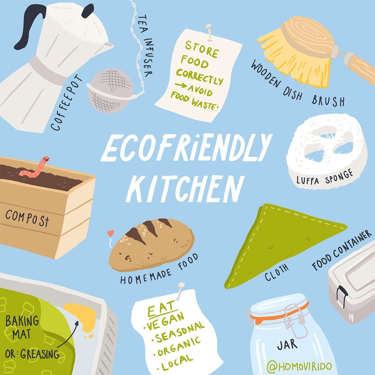 PetraHollaender_Ecofriendly_Kitchen
