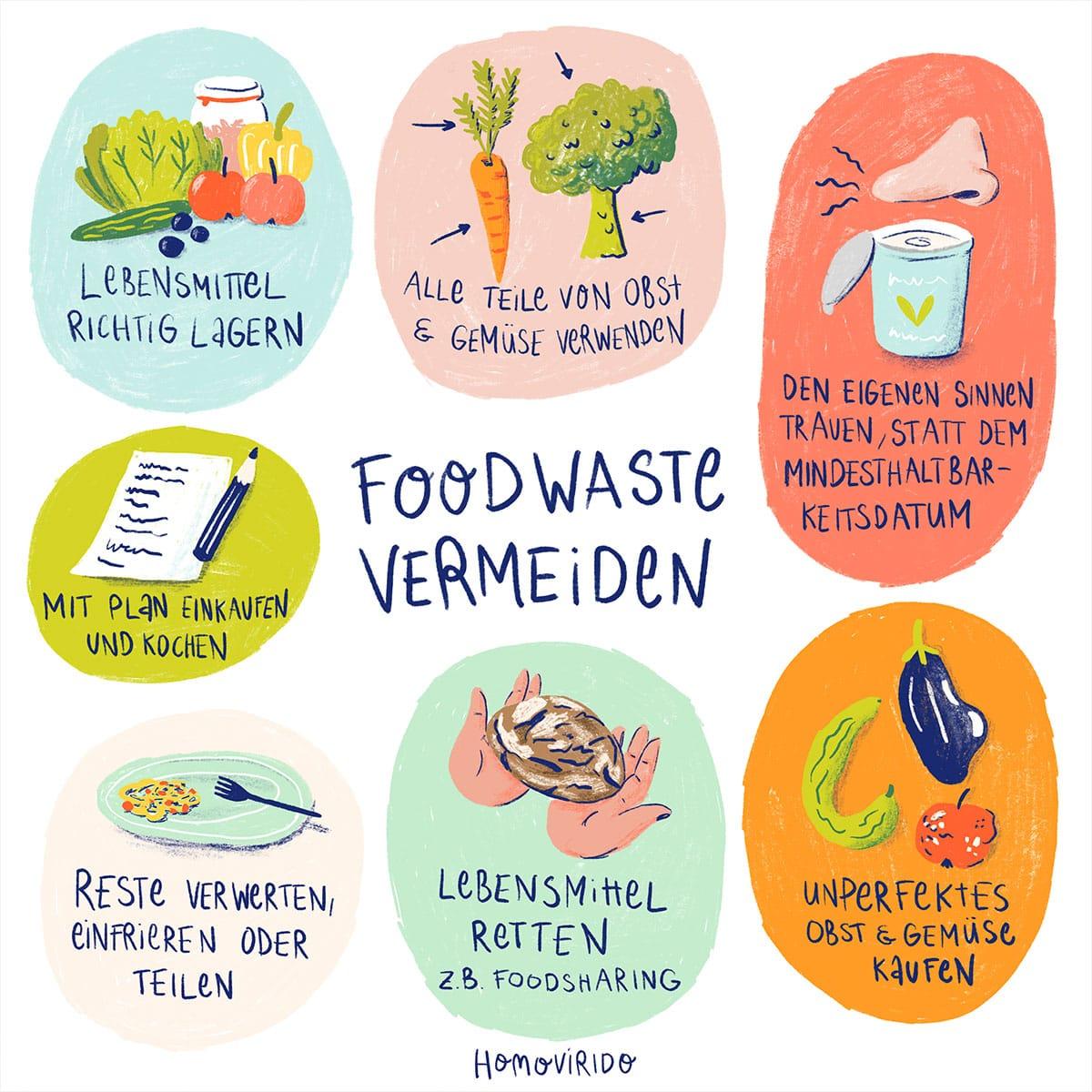 PetraHollaender_Foodwaste_Vermeiden