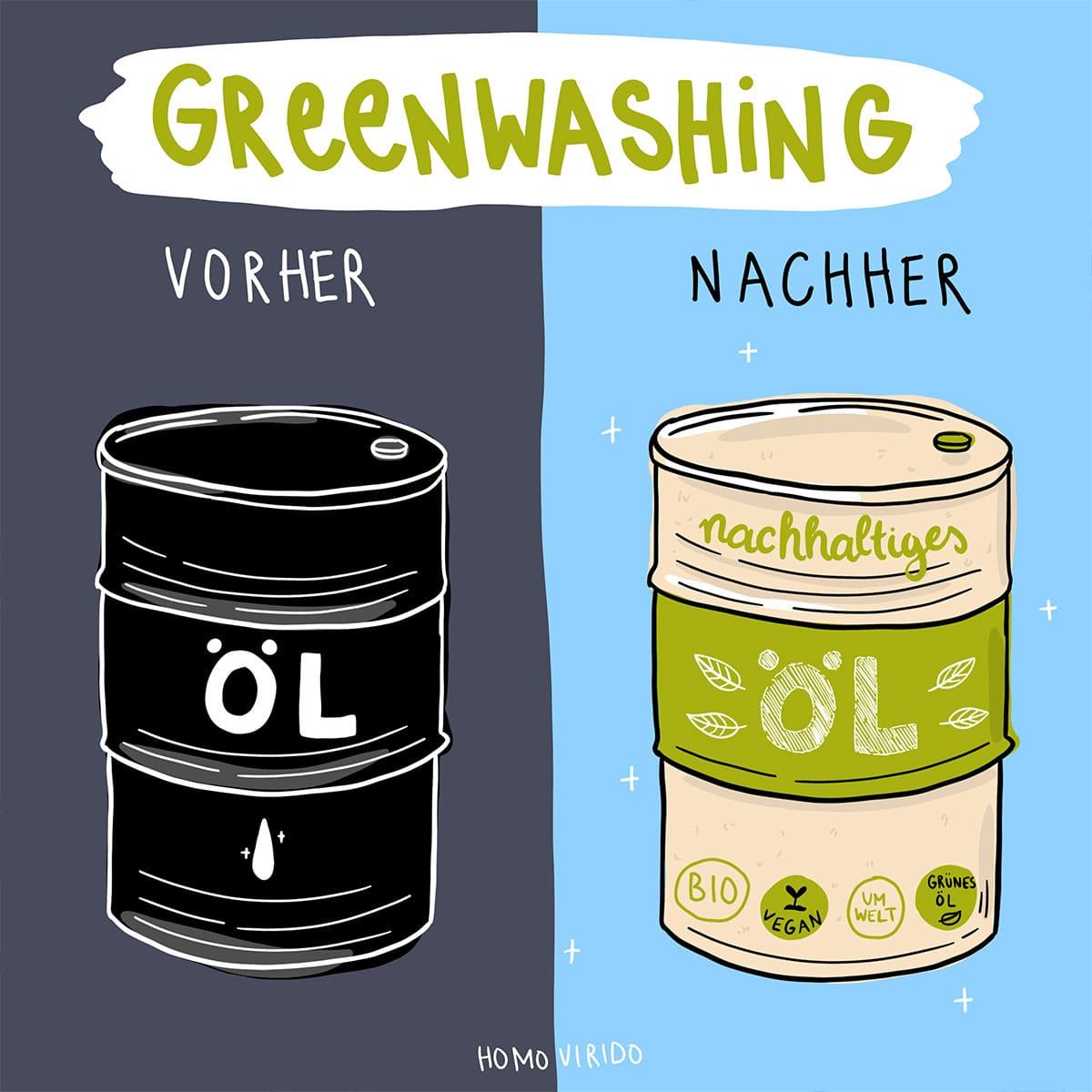 PetraHollaender_Greenwashing