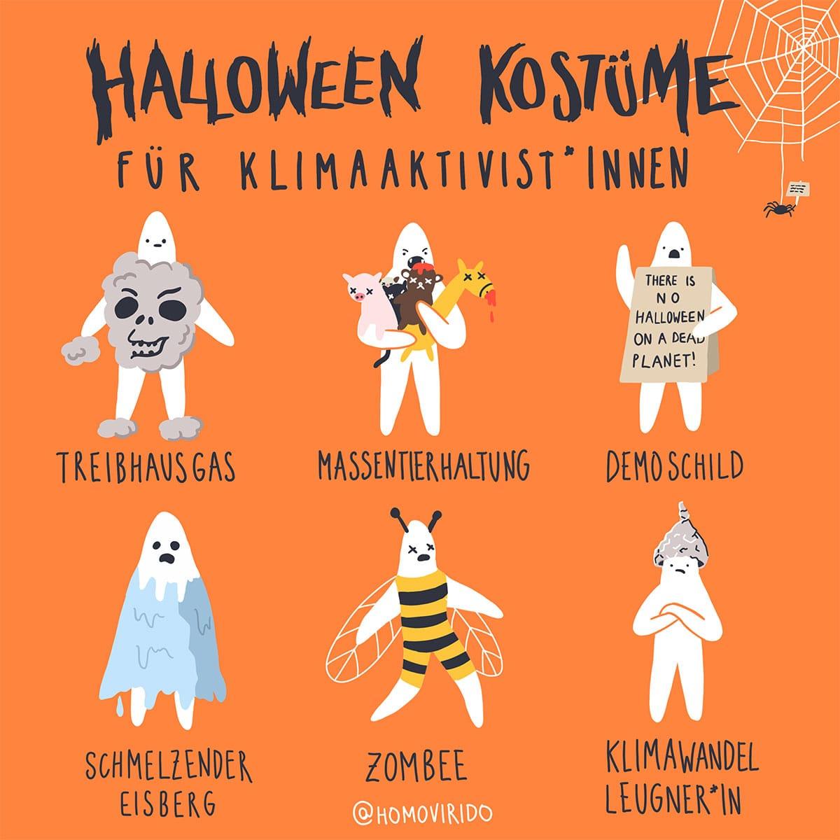 PetraHollaender_Halloweenkostueme_Klima