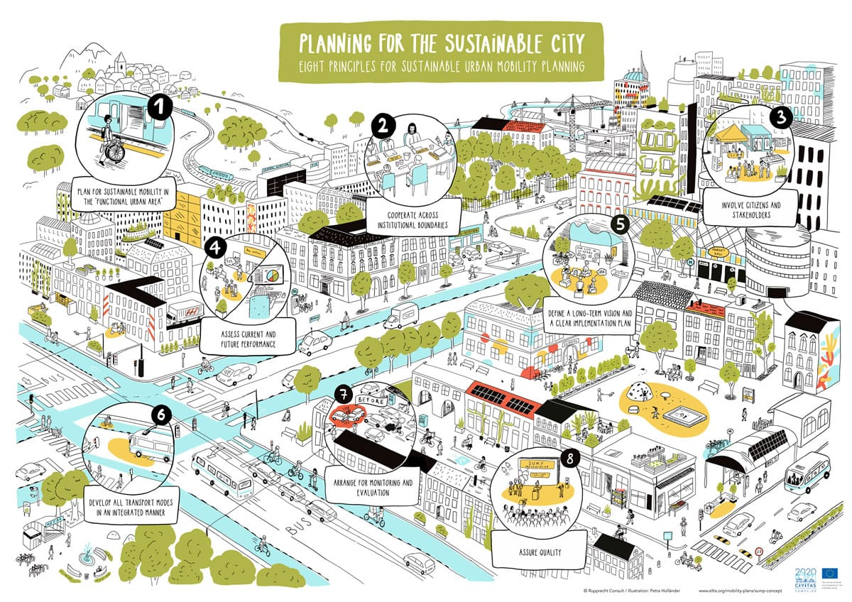 PetraHollaender_Planning_for_the_sustainable_city01