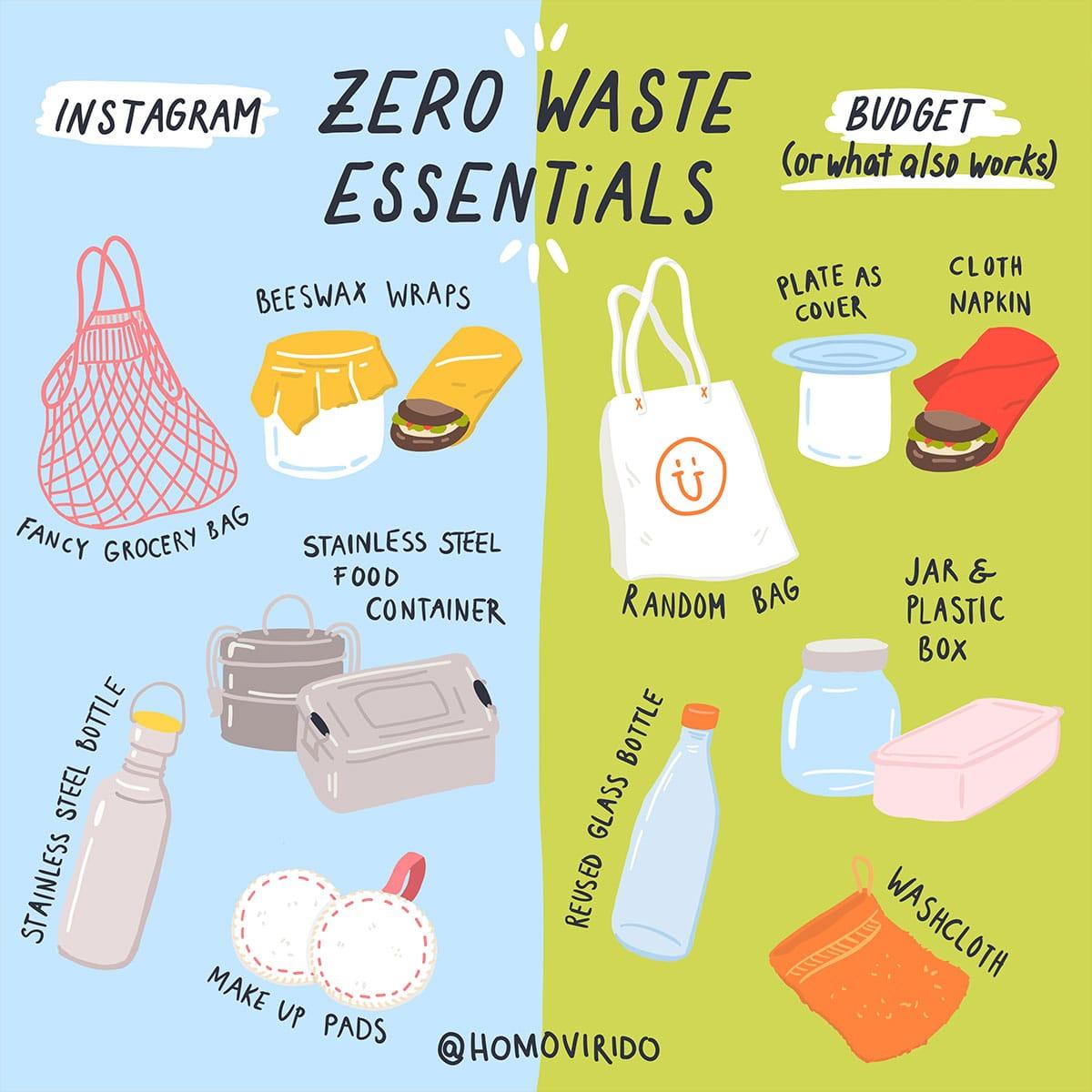 PetraHollaender_Zero_Waste_Essentials
